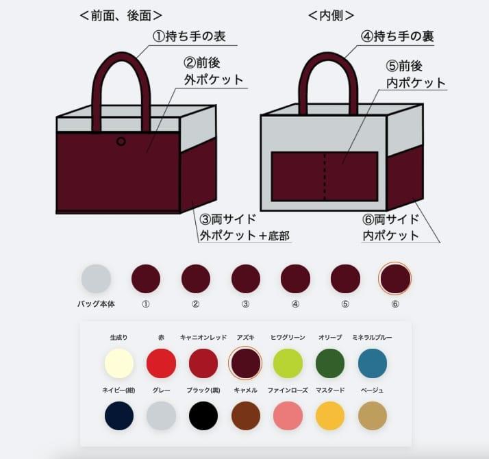 ボックストート color(2)