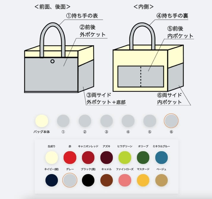 ボックストート color(1)